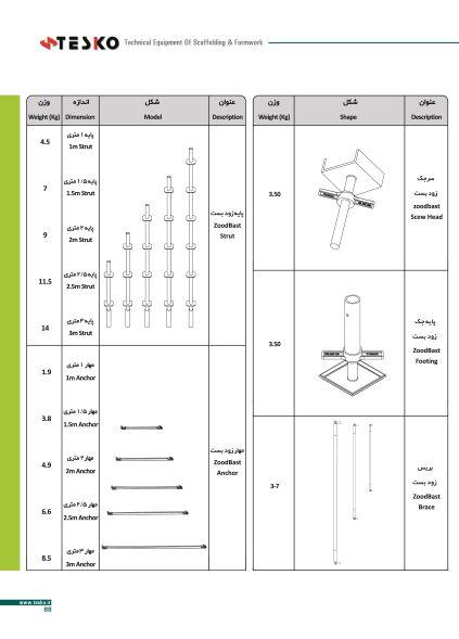 فهرست وزن محصولات زودبست