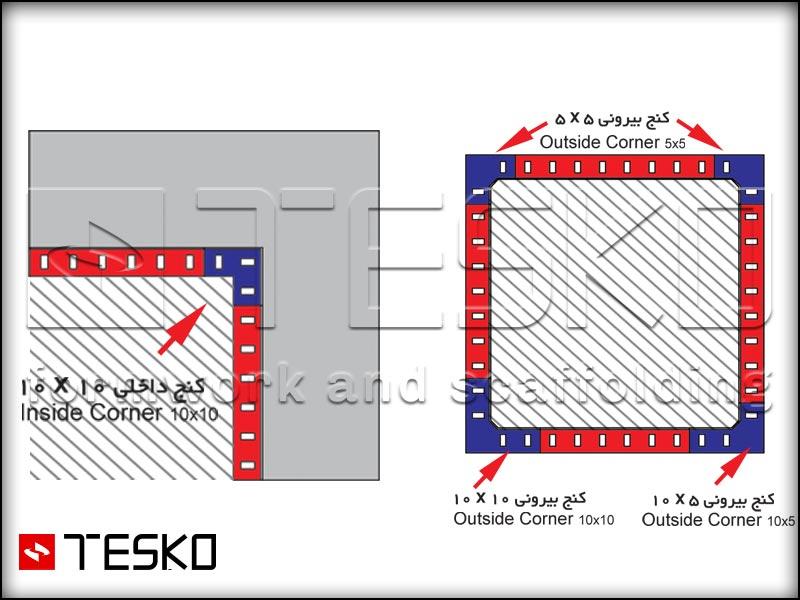 نقشه فنی نمایش انواع کنجهای بیرونی و داخلی